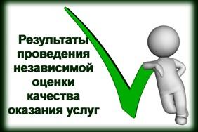Результаты независимой оценки качества оказания услуг организациями социальной сферы